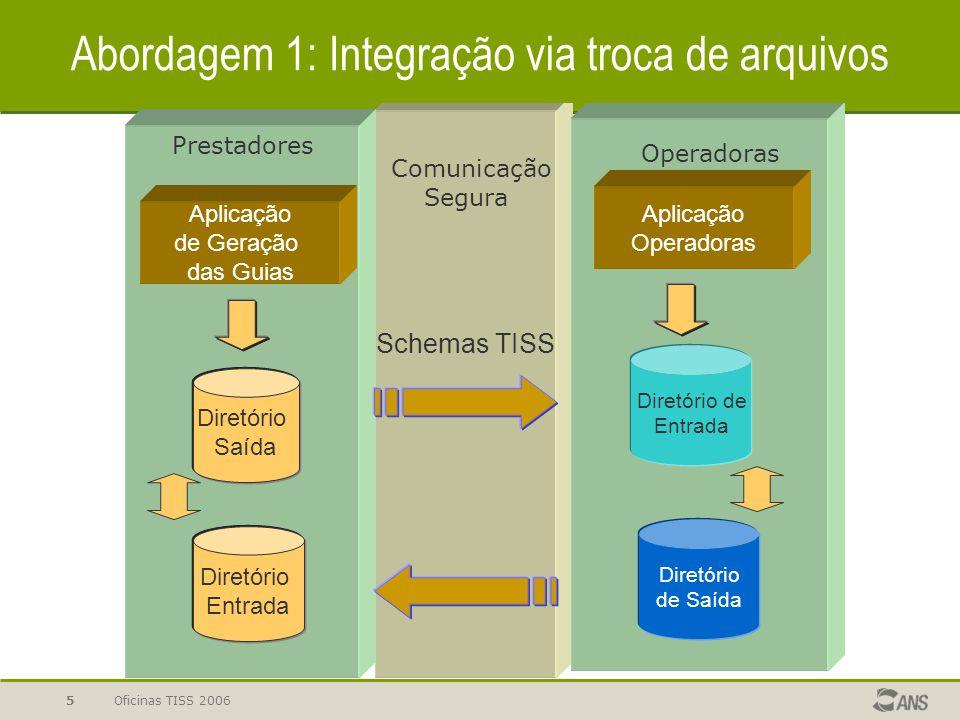Abordagem 1: Integração via troca de arquivos