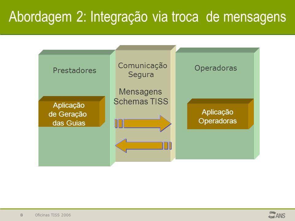 Abordagem 2: Integração via troca de mensagens