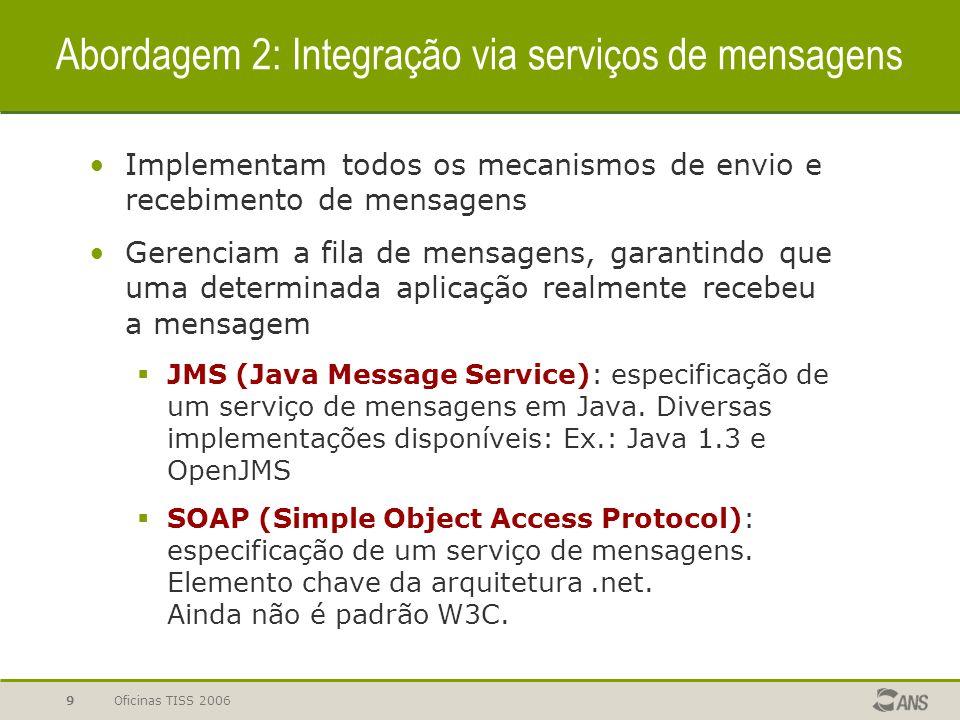 Abordagem 2: Integração via serviços de mensagens