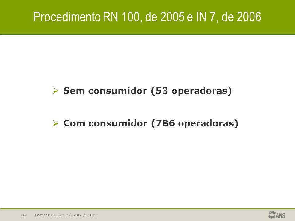 Procedimento RN 100, de 2005 e IN 7, de 2006