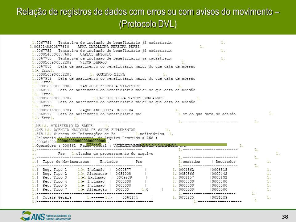 Relação de registros de dados com erros ou com avisos do movimento – (Protocolo DVL)