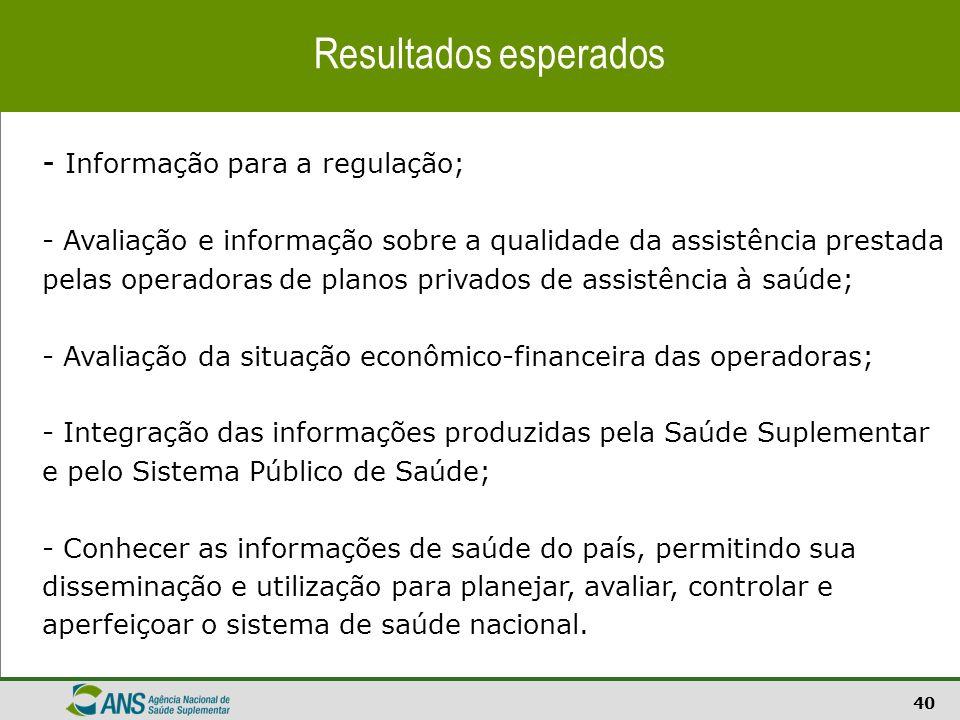 Resultados esperados Informação para a regulação;