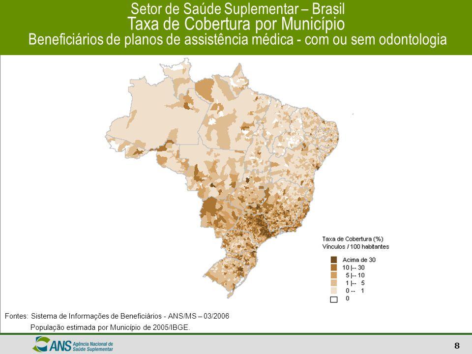 Setor de Saúde Suplementar – Brasil Taxa de Cobertura por Município Beneficiários de planos de assistência médica - com ou sem odontologia