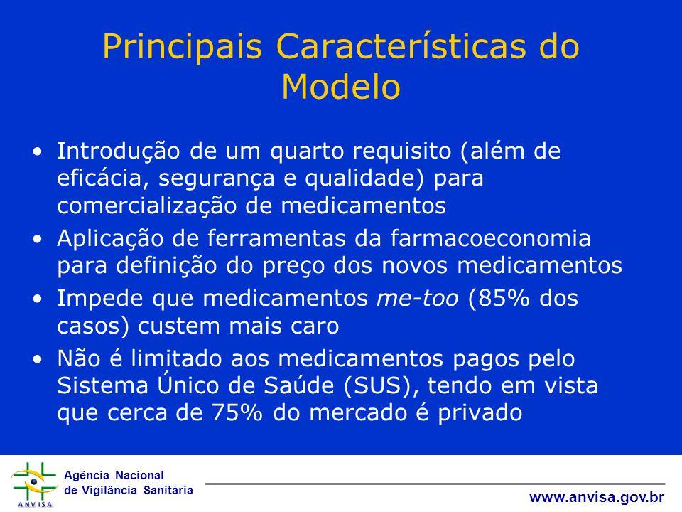 Principais Características do Modelo
