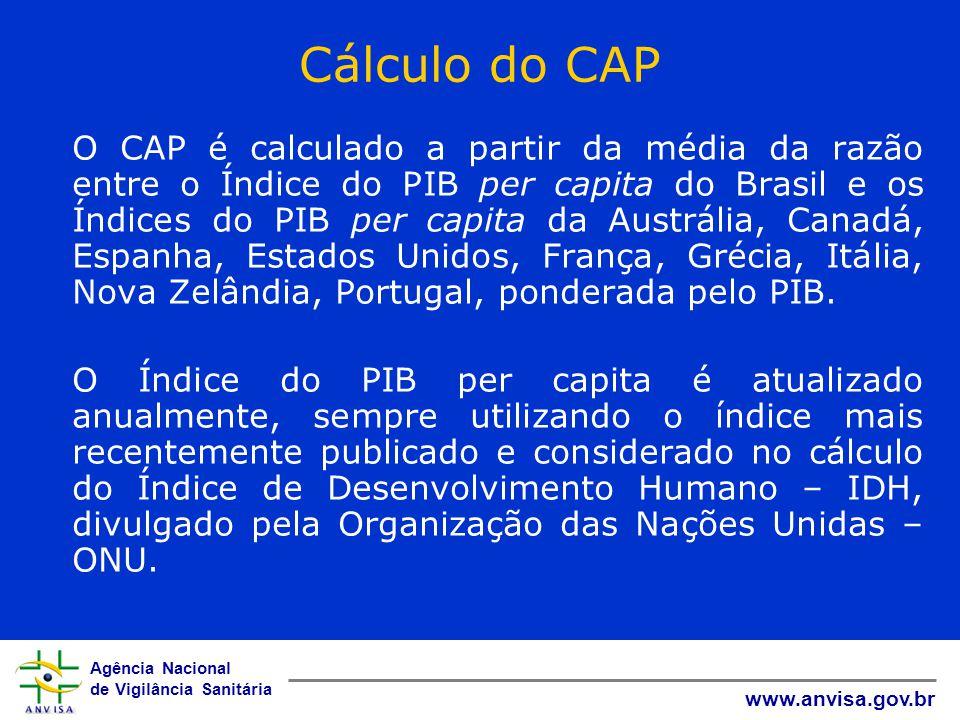 Cálculo do CAP