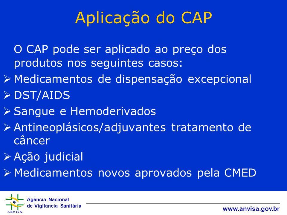 Aplicação do CAP O CAP pode ser aplicado ao preço dos produtos nos seguintes casos: Medicamentos de dispensação excepcional.