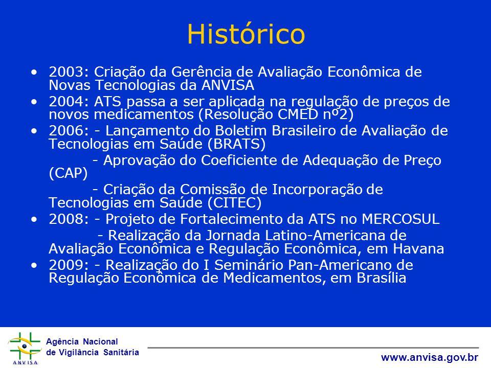 Histórico 2003: Criação da Gerência de Avaliação Econômica de Novas Tecnologias da ANVISA.