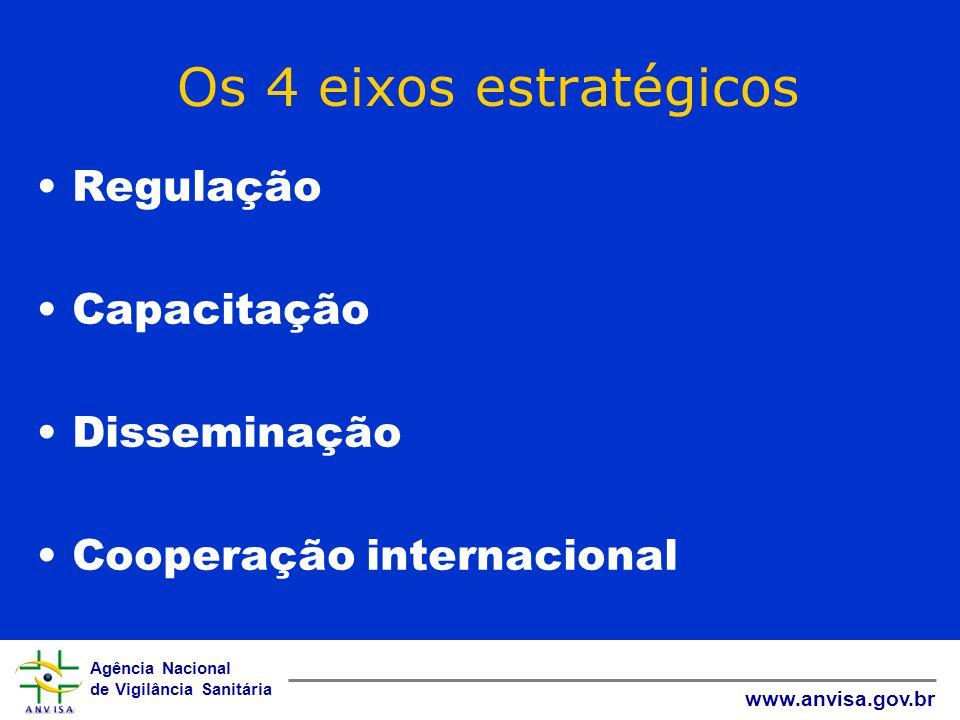 Os 4 eixos estratégicos Regulação Capacitação Disseminação