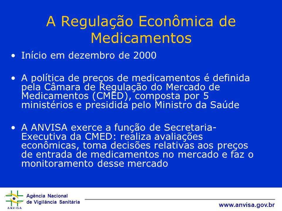 A Regulação Econômica de Medicamentos