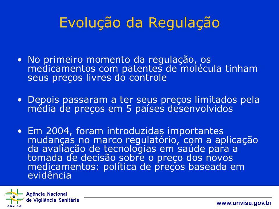 Evolução da Regulação No primeiro momento da regulação, os medicamentos com patentes de molécula tinham seus preços livres do controle.