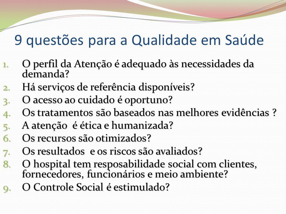 9 questões para a Qualidade em Saúde