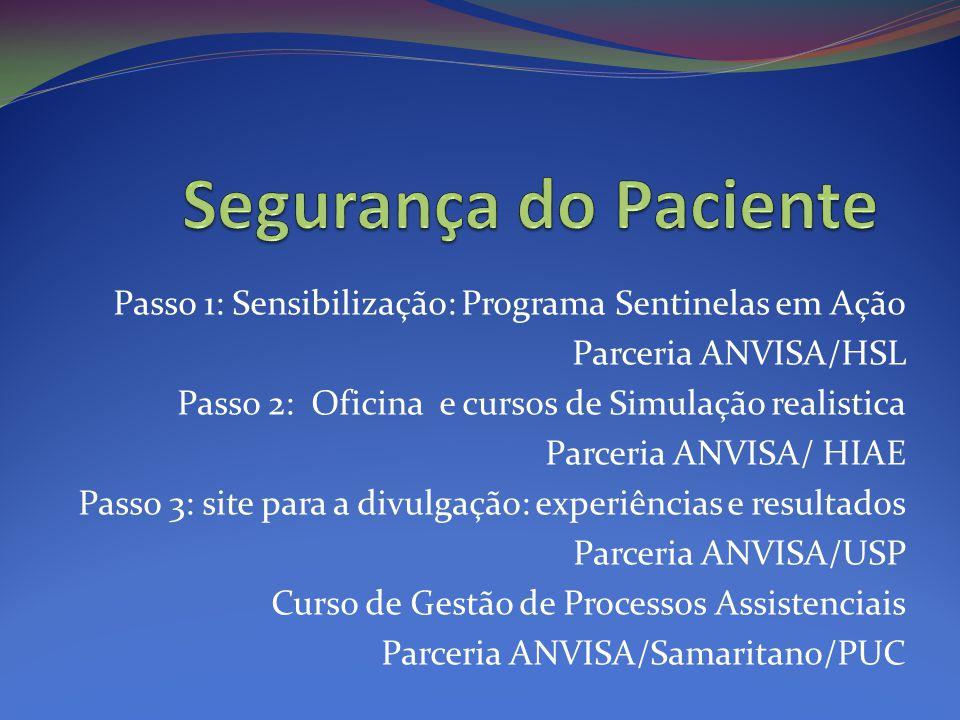 Segurança do Paciente Passo 1: Sensibilização: Programa Sentinelas em Ação. Parceria ANVISA/HSL.