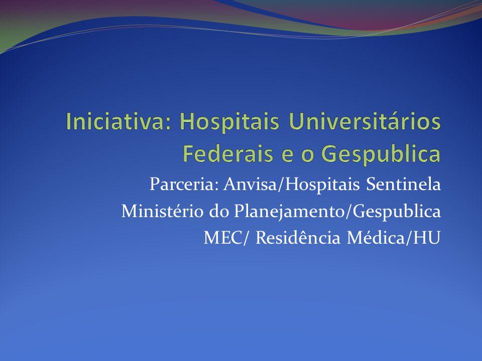 Iniciativa: Hospitais Universitários Federais e o Gespublica