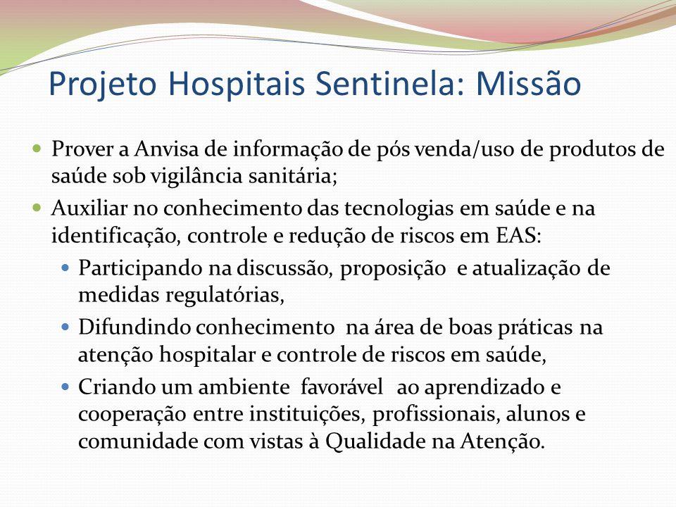 Projeto Hospitais Sentinela: Missão