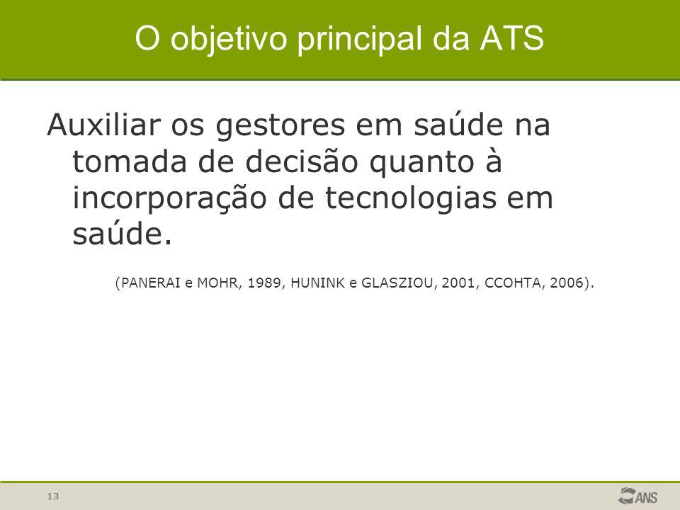 O objetivo principal da ATS
