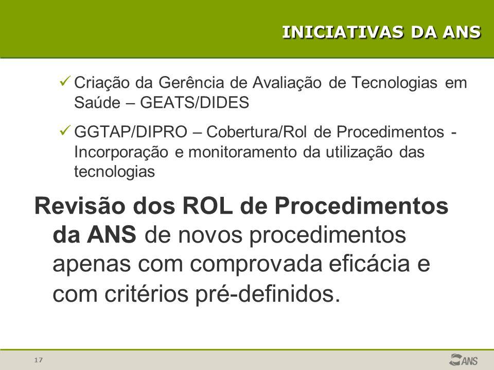 INICIATIVAS DA ANS Criação da Gerência de Avaliação de Tecnologias em Saúde – GEATS/DIDES.