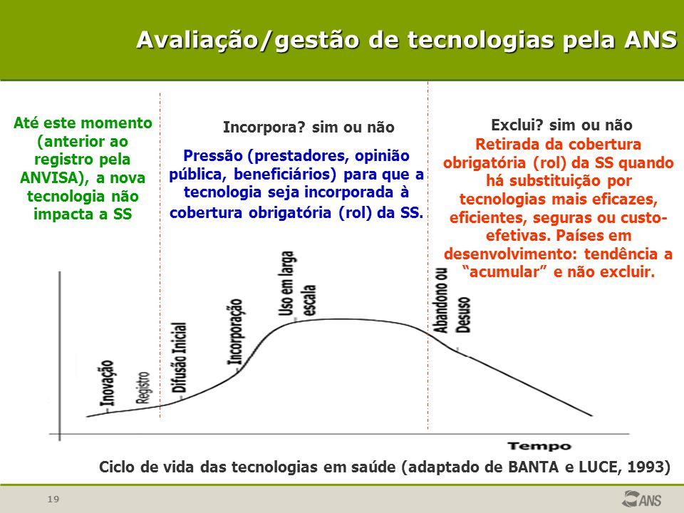 Avaliação/gestão de tecnologias pela ANS