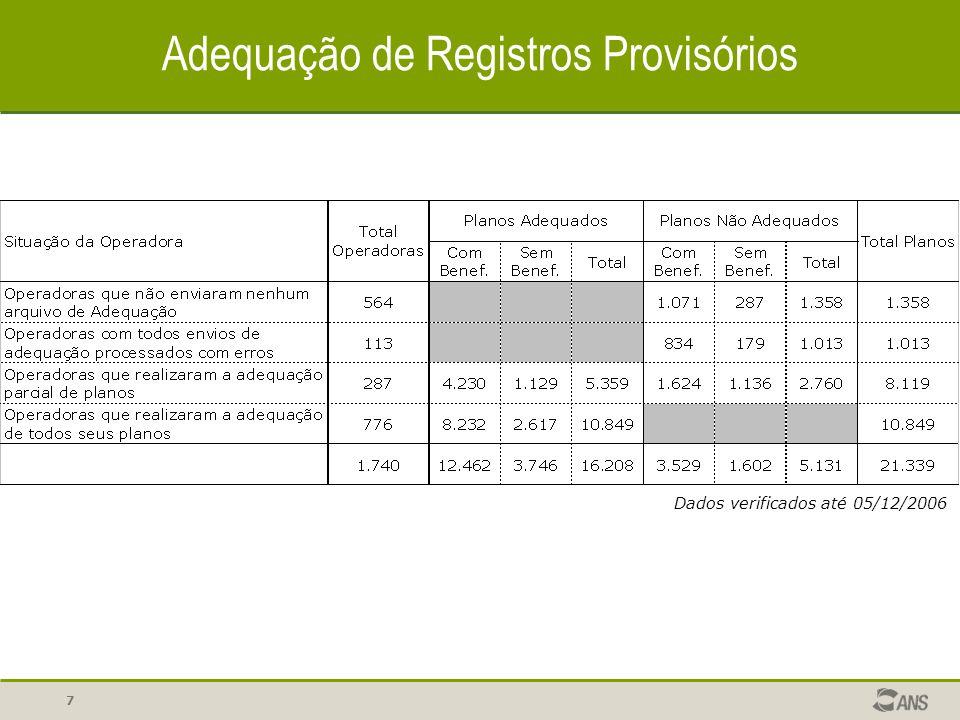 Adequação de Registros Provisórios