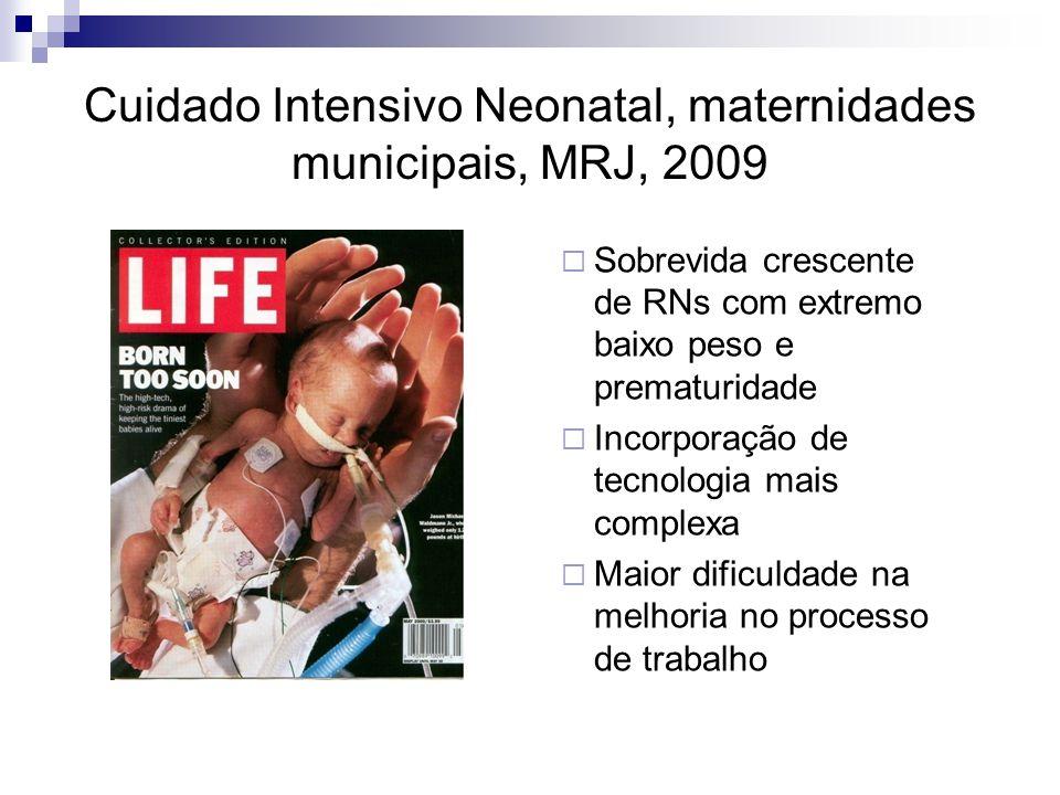 Cuidado Intensivo Neonatal, maternidades municipais, MRJ, 2009