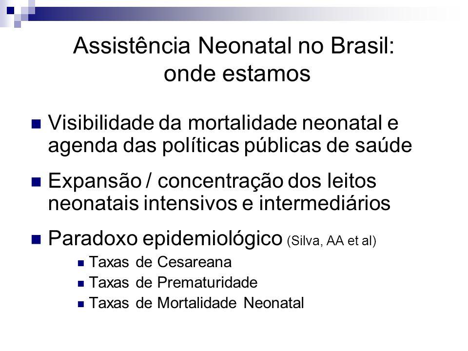 Assistência Neonatal no Brasil: onde estamos