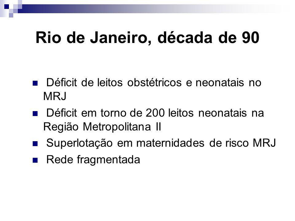 Rio de Janeiro, década de 90