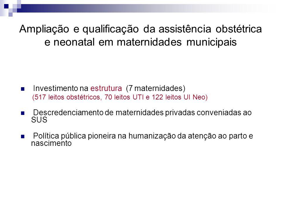 Ampliação e qualificação da assistência obstétrica e neonatal em maternidades municipais