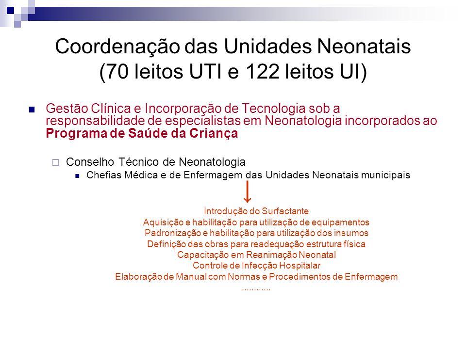 Coordenação das Unidades Neonatais (70 leitos UTI e 122 leitos UI)