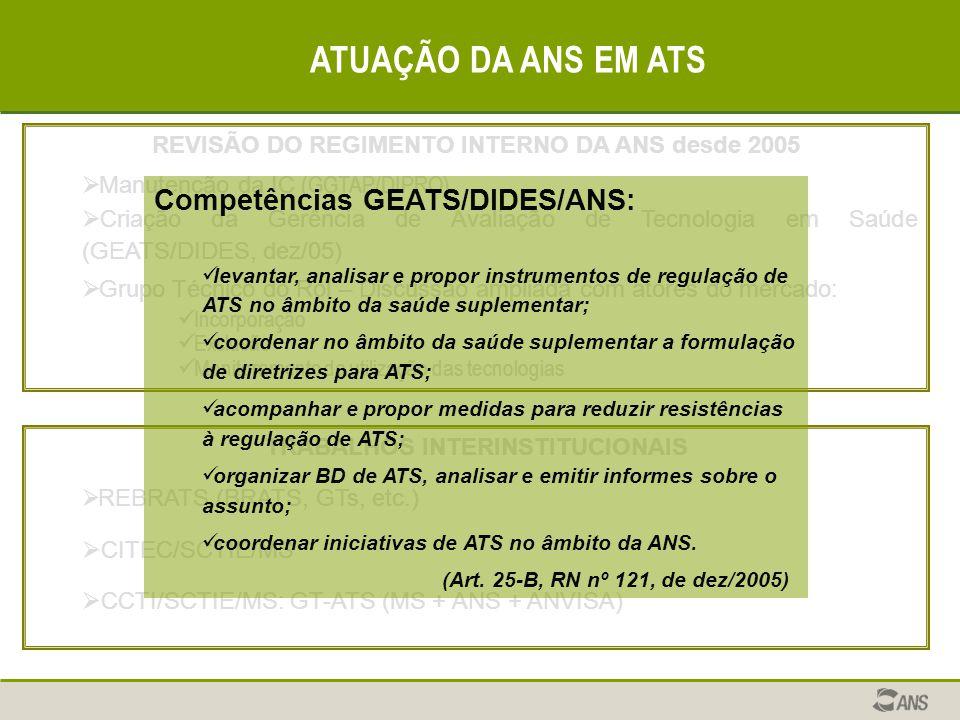 ATUAÇÃO DA ANS EM ATS Competências GEATS/DIDES/ANS: