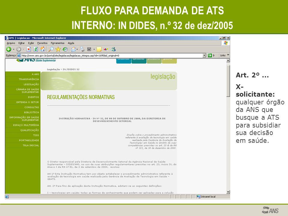 FLUXO PARA DEMANDA DE ATS INTERNO: IN DIDES, n.º 32 de dez/2005