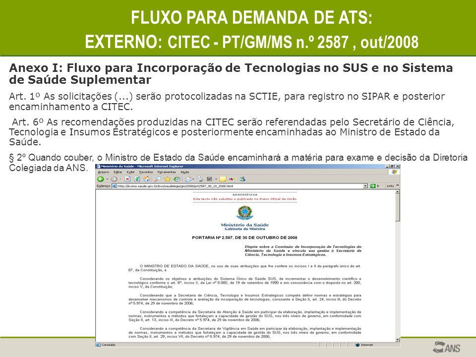 FLUXO PARA DEMANDA DE ATS: