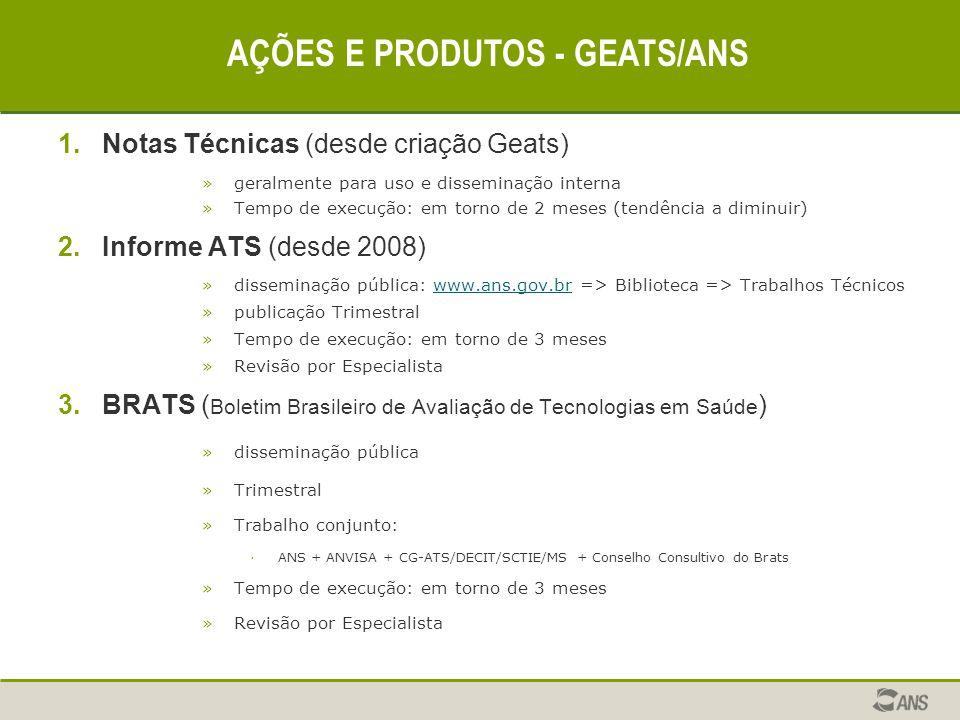 AÇÕES E PRODUTOS - GEATS/ANS