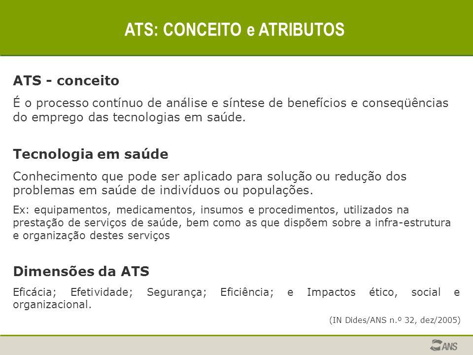 ATS: CONCEITO e ATRIBUTOS