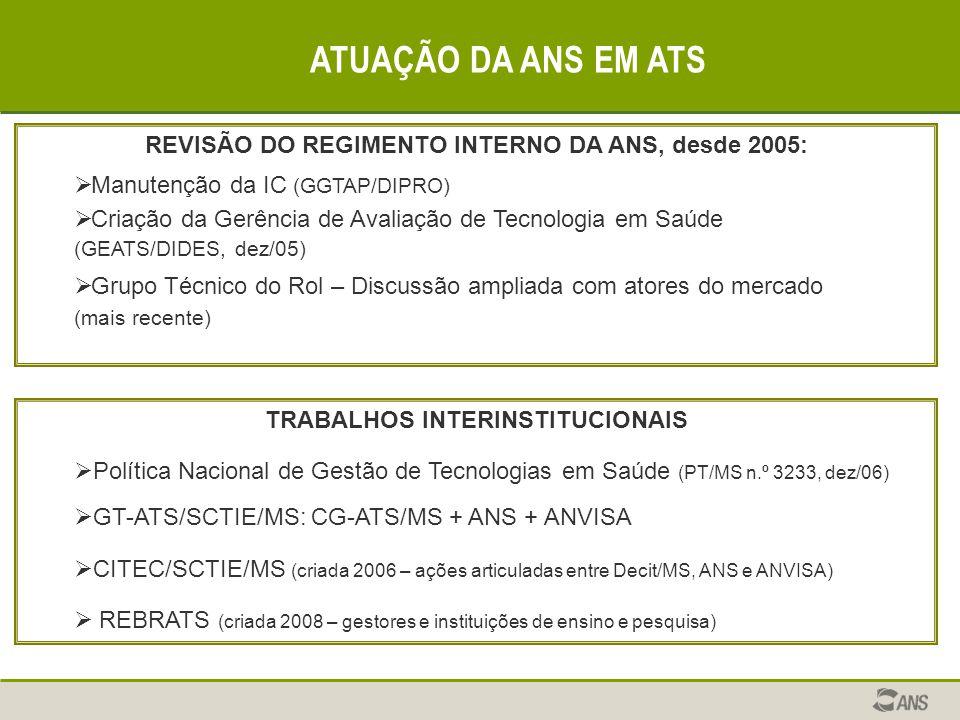 ATUAÇÃO DA ANS EM ATS REVISÃO DO REGIMENTO INTERNO DA ANS, desde 2005: