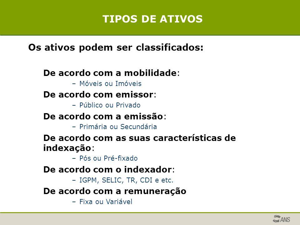 TIPOS DE ATIVOS Os ativos podem ser classificados: