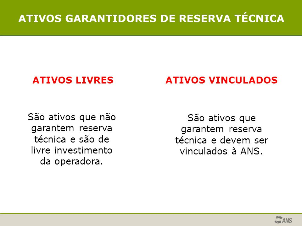 ATIVOS GARANTIDORES DE RESERVA TÉCNICA