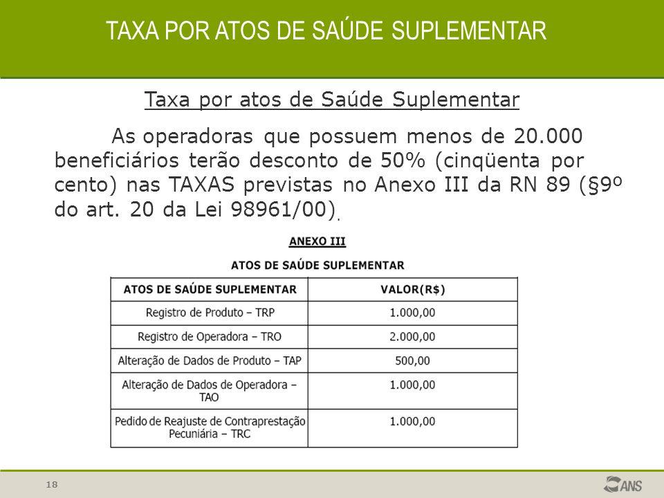 TAXA POR ATOS DE SAÚDE SUPLEMENTAR