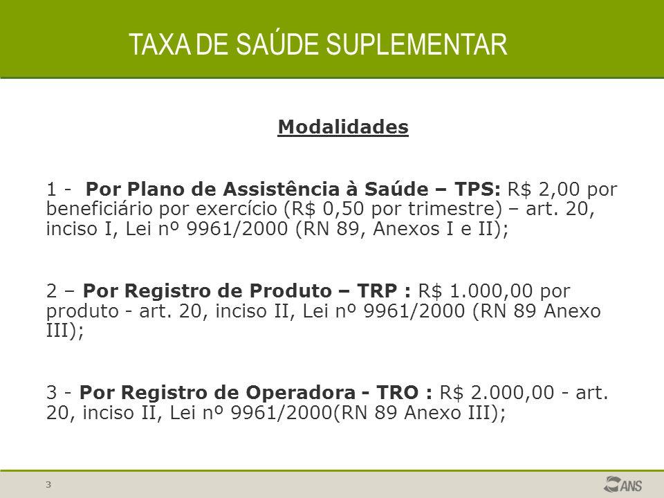 TAXA DE SAÚDE SUPLEMENTAR