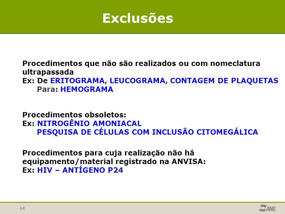 Exclusões Procedimentos que não são realizados ou com nomeclatura ultrapassada. Ex: De ERITOGRAMA, LEUCOGRAMA, CONTAGEM DE PLAQUETAS.