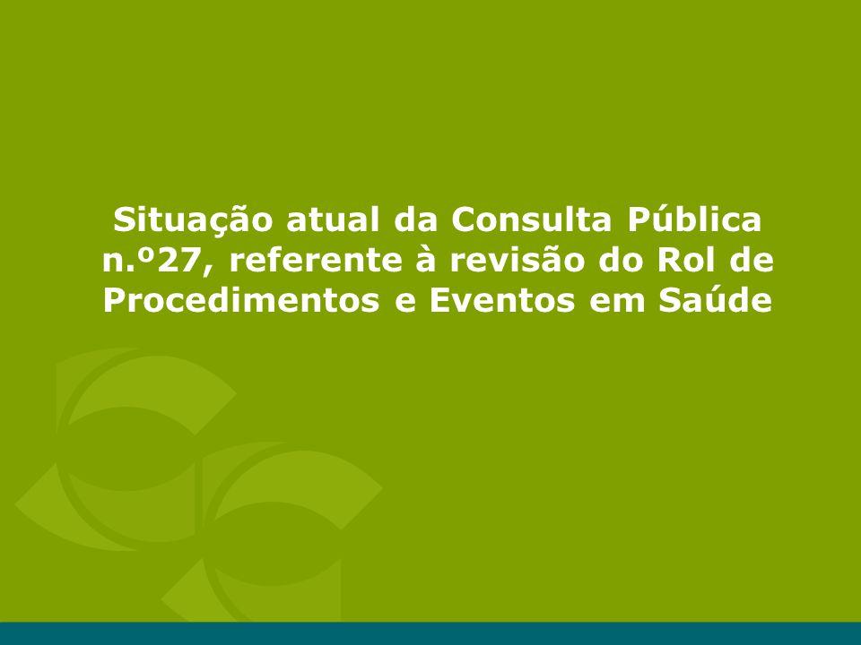 Situação atual da Consulta Pública n