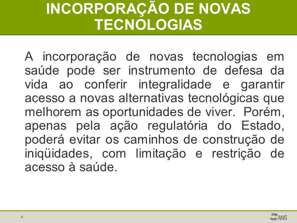 INCORPORAÇÃO DE NOVAS TECNOLOGIAS