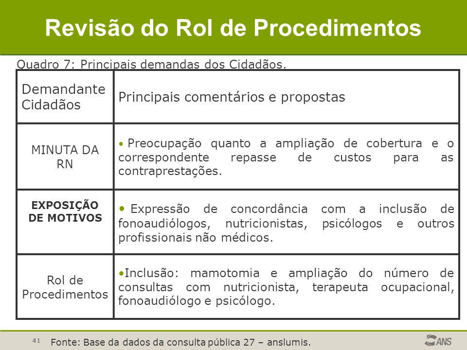 Revisão do Rol de Procedimentos