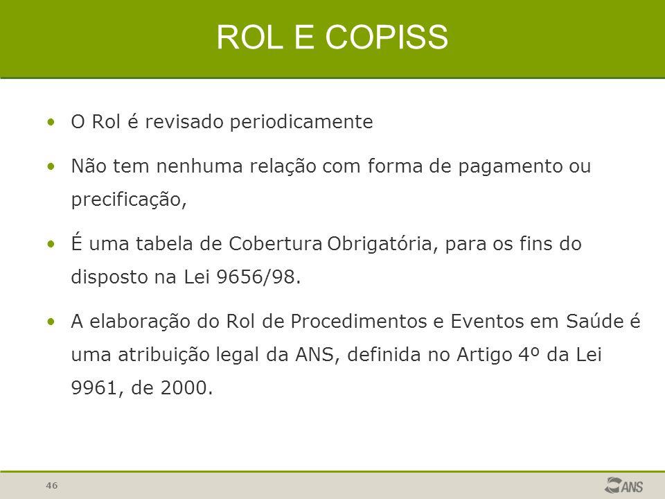 ROL E COPISS O Rol é revisado periodicamente