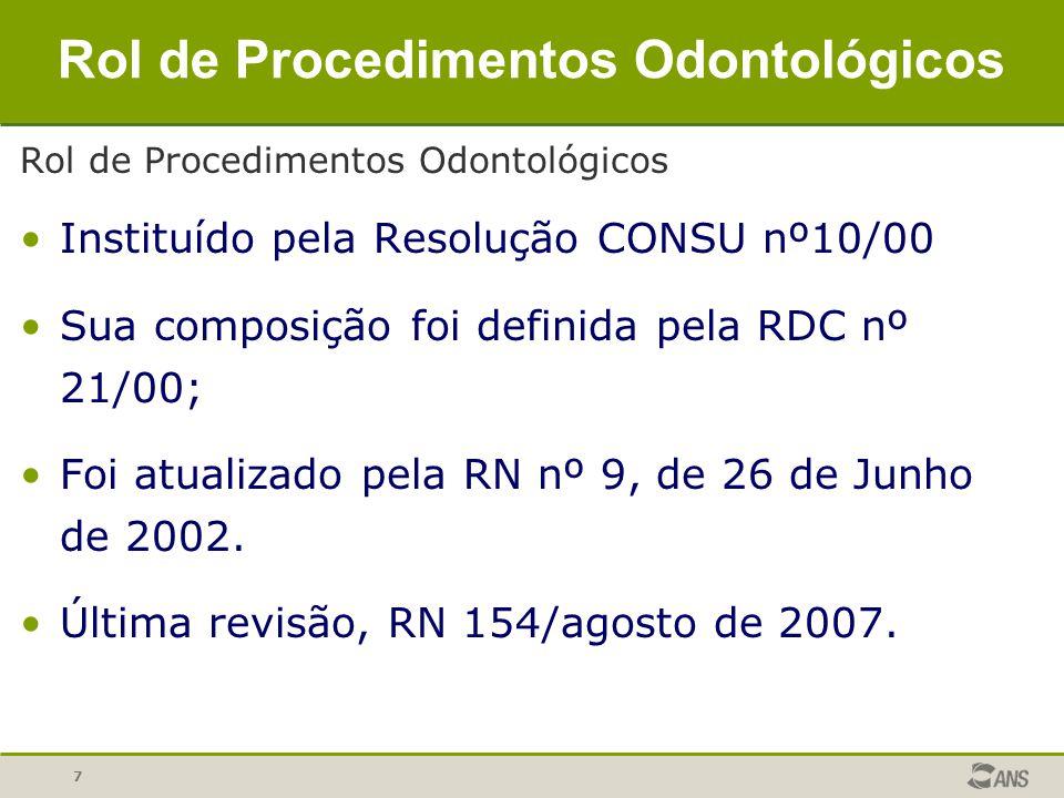 Rol de Procedimentos Odontológicos