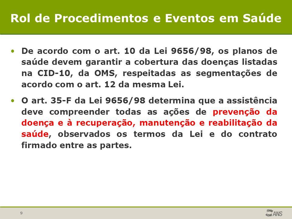 Rol de Procedimentos e Eventos em Saúde