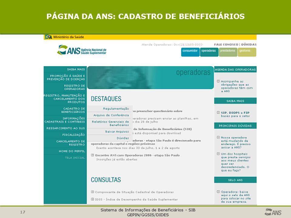 PÁGINA DA ANS: CADASTRO DE BENEFICIÁRIOS
