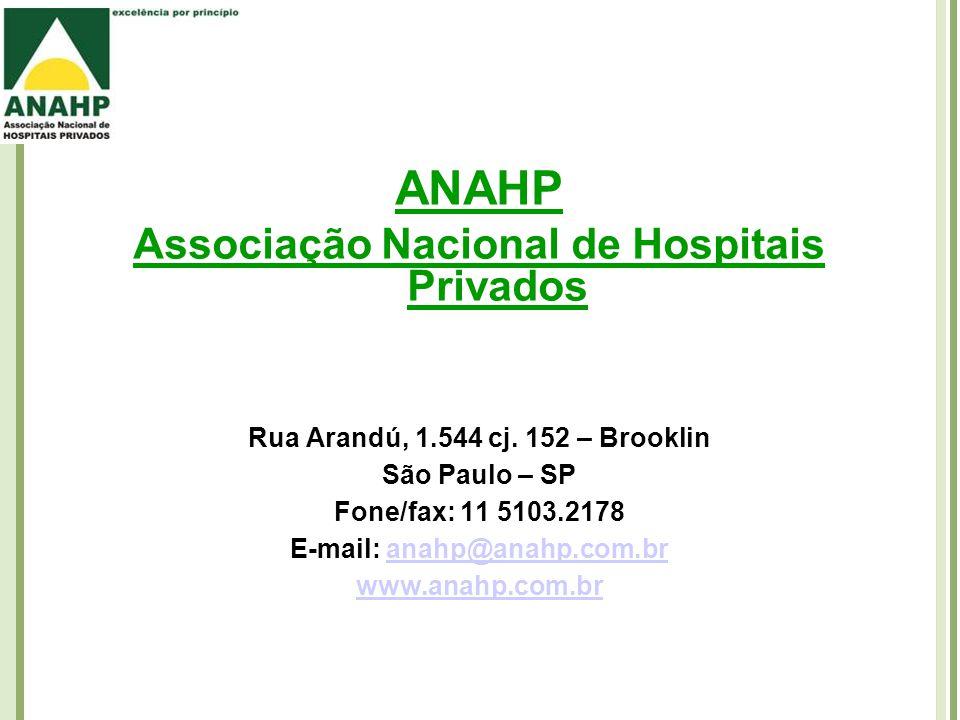 ANAHP Associação Nacional de Hospitais Privados