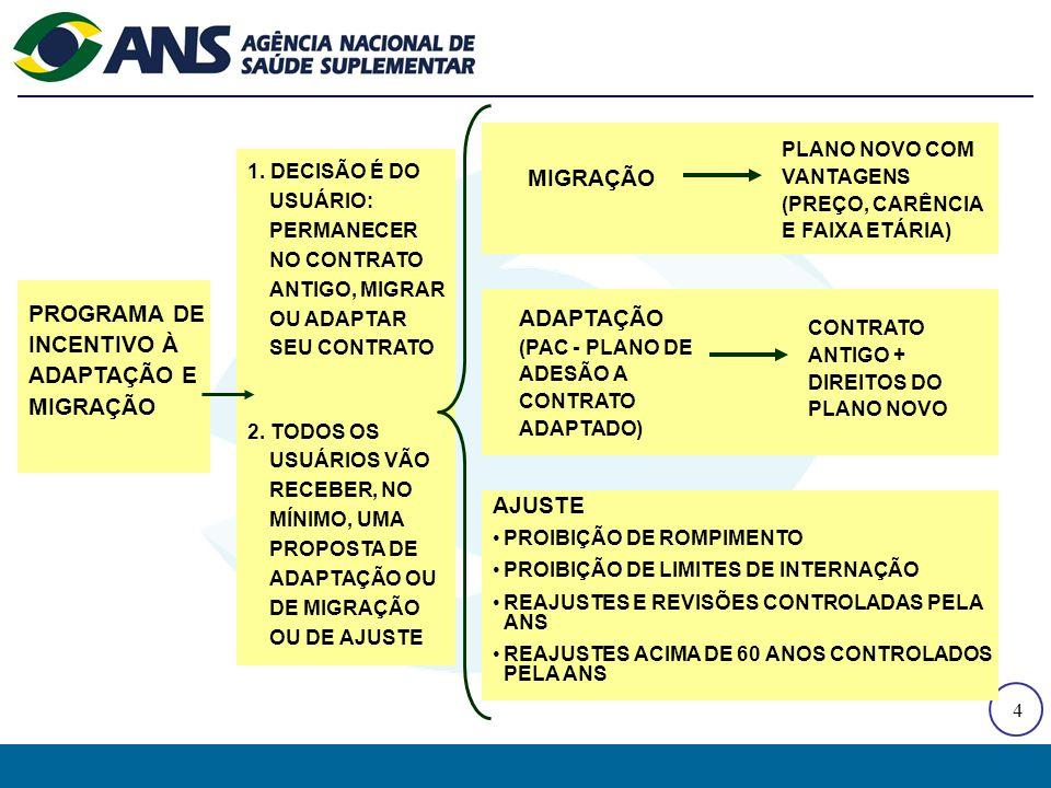 PAC -PLANO DE ADESÃO A CONTRATO ADAPTADO
