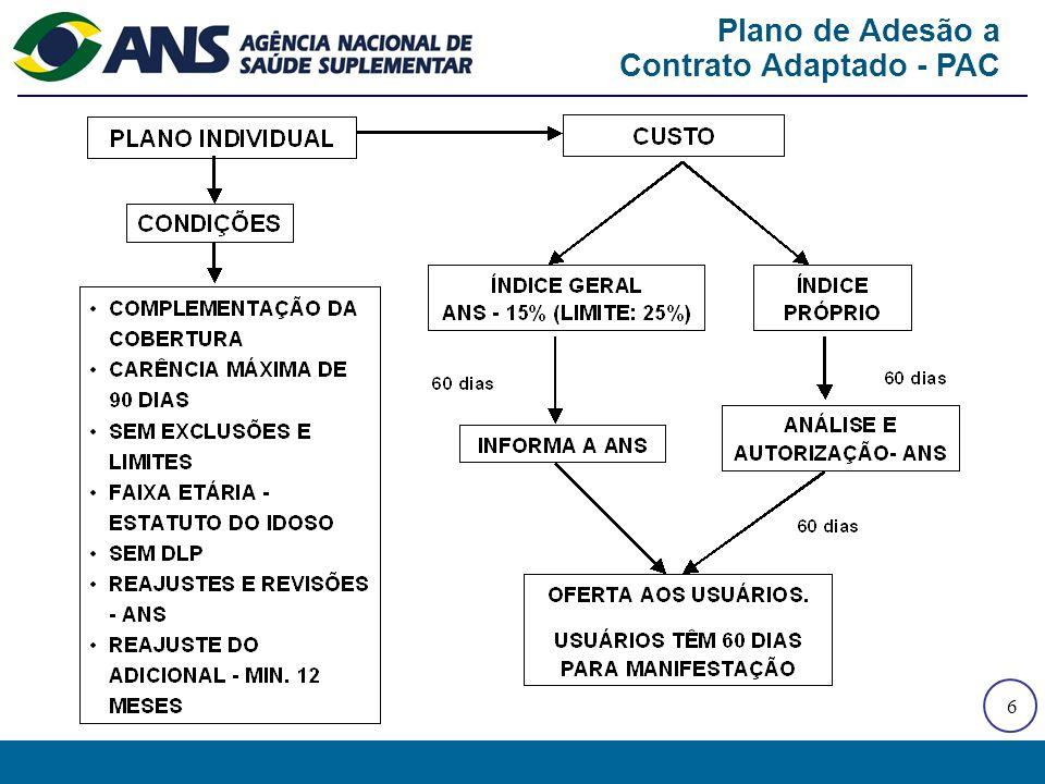 Planos coletivos PLANO COLETIVO EMPRESARIAL PLANO COLETIVO POR ADESÃO