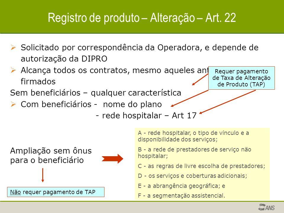 Registro de produto – Alteração – Art. 22