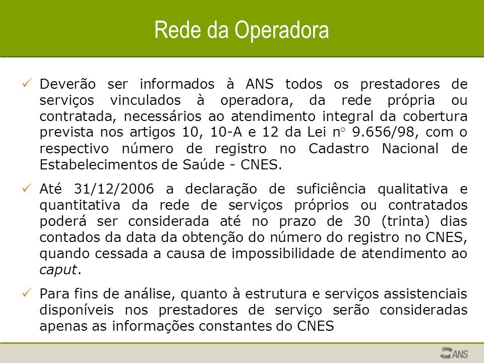 Rede da Operadora